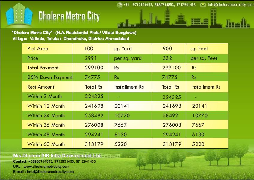 life in metro city in gujarati These 10 cities offer the lowest cost of living in the united states - and great quality of life (city/metro): $123,000/$196,600 median rent.