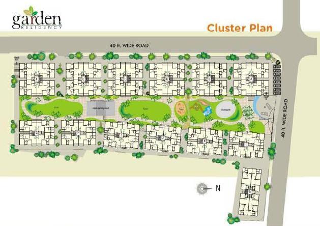 Gujaratis business plan